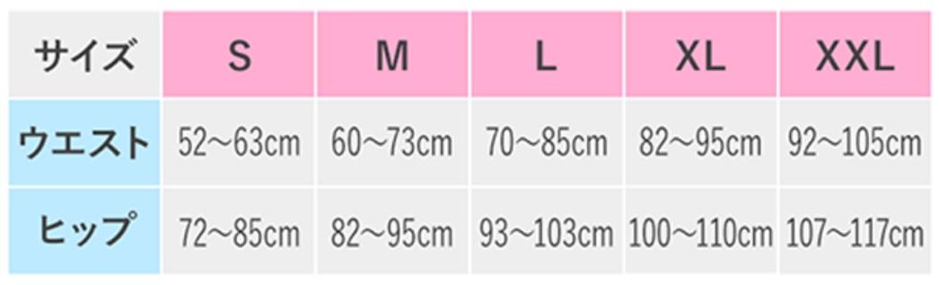 ギュギュギュのサイズ表